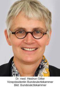 BÄK-Vizepräsidentin Dr. Heidrun Gitter