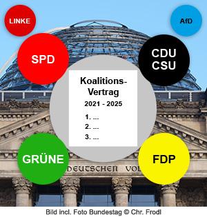 Symbolbild zum Koalitionsvertrag